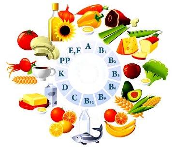 a-cosa-servono-le-vitamine